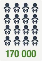 Statystyki zachorowań wywołanych rotawirusami